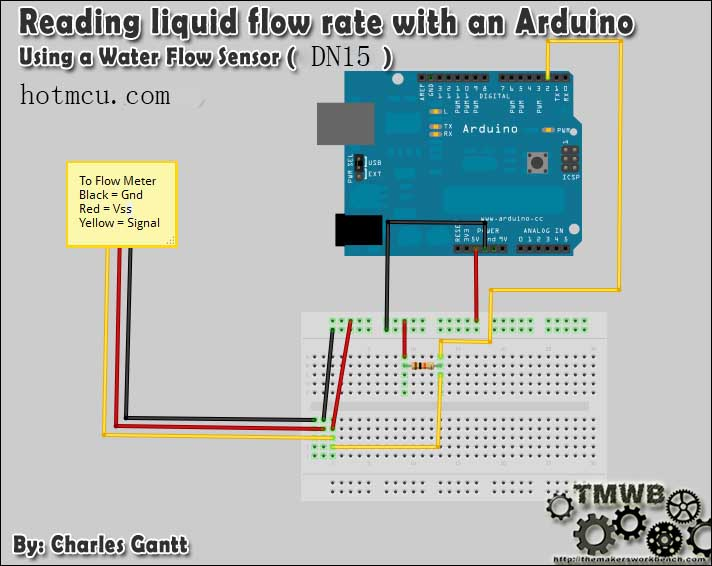 Reading liquid flow rate with an Arduino.jpg